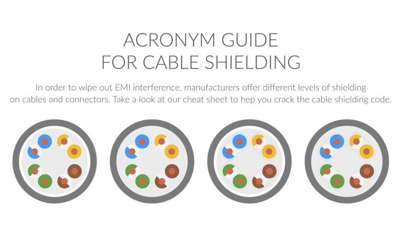 An Acronym Guide for Cable Shielding